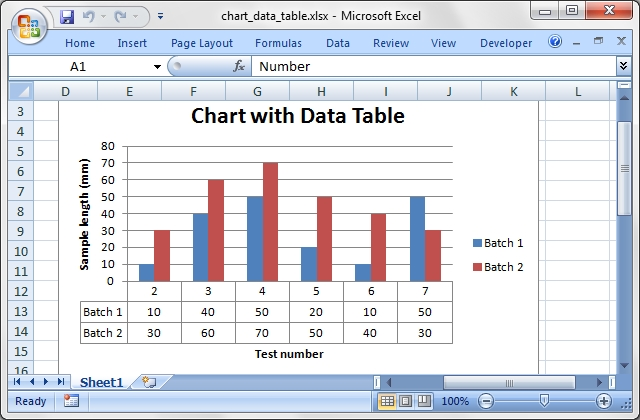 Examples output from chartdatatablerb ccuart Images