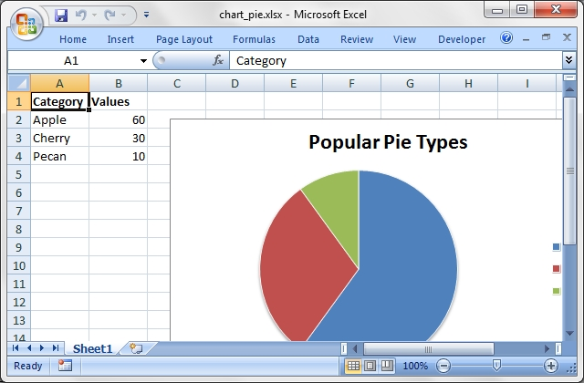 Exles. Output From Chartpierb. Worksheet. Phpexcel Worksheet Tab Color At Clickcart.co