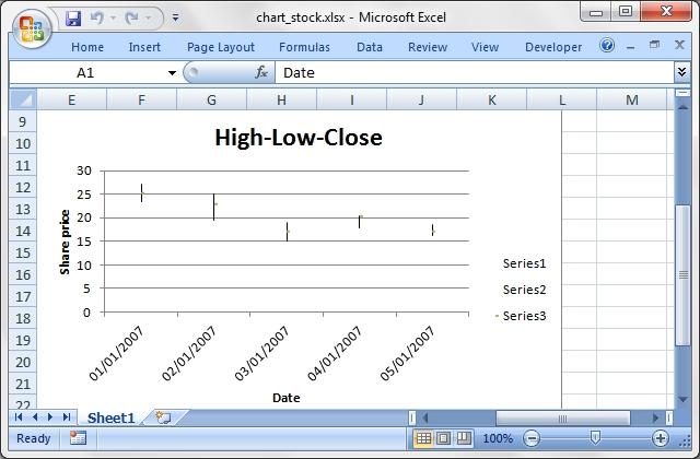 Exles. Output From Chartstockrb. Worksheet. Phpexcel Worksheet Tab Color At Clickcart.co
